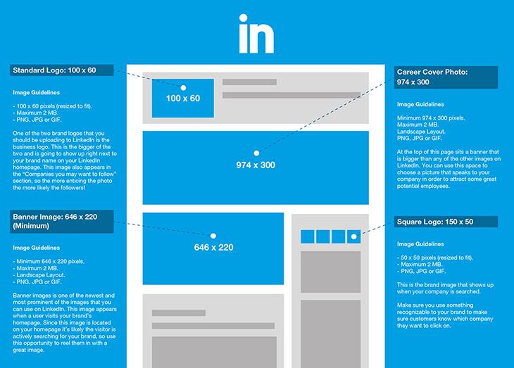 2016 LinkedIn Dimensions